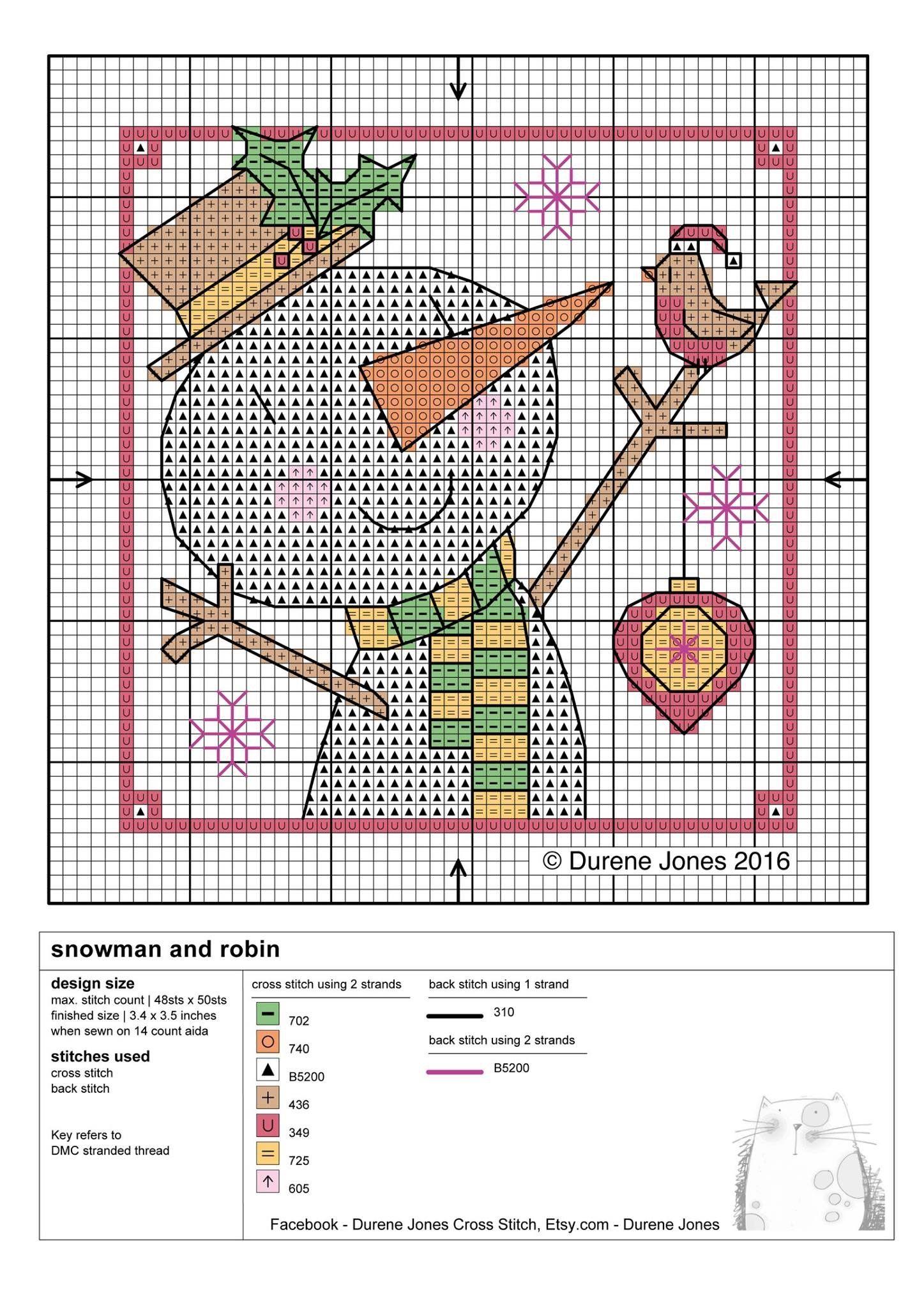 Pin de Nasia Toska en Cross stitching   Pinterest