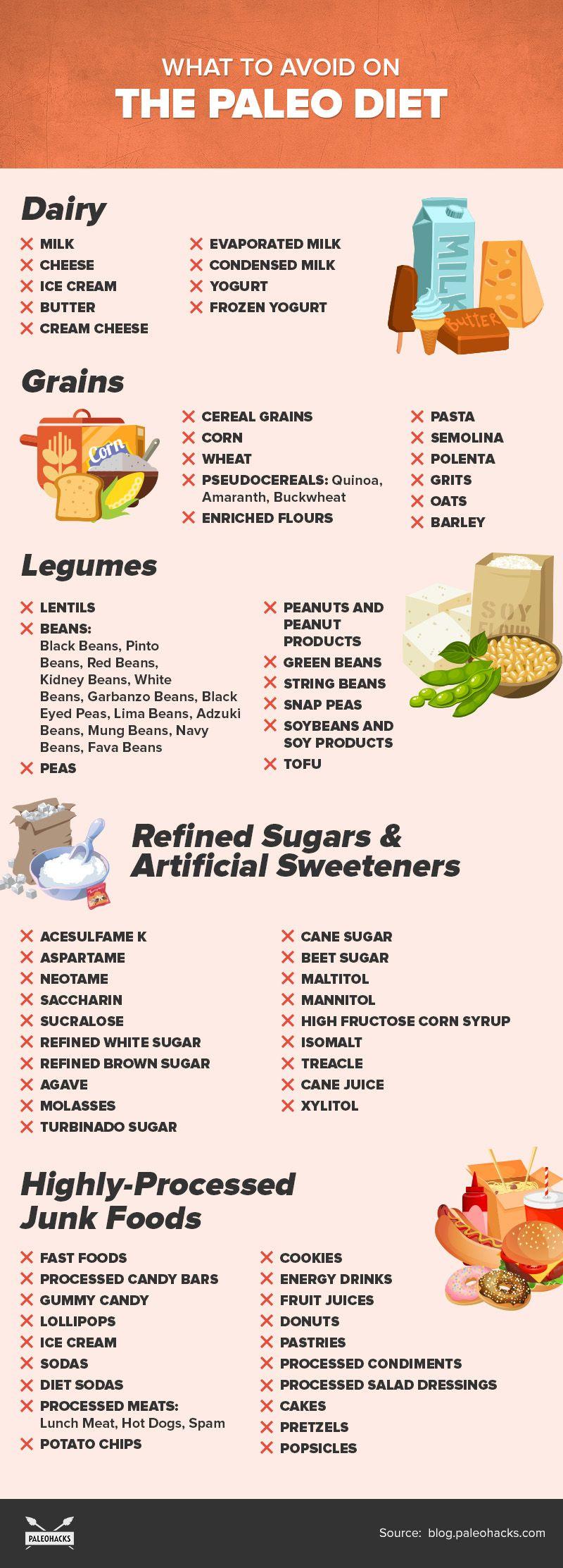 list of food on paleo diet