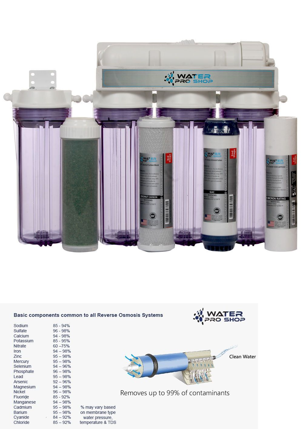 Reverse Osmosis and Deionization 77658: 5 Stage-Aquarium Reef Reverse Osmosis Water System (Ro/Di): 100 Gpd - Manual Kit BUY IT NOW ONLY: $119.99