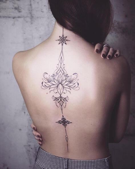 Glamorous Back Tattoos Design Ideas 2020 For Women In 2020 Inspirational Tattoos Back Tattoos Neck Tattoo