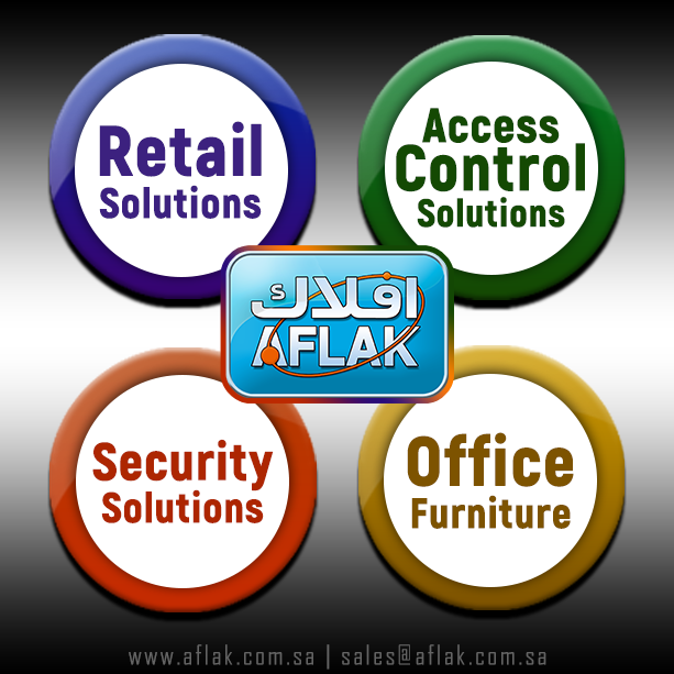 #Retail #Corporate #Banking And #Service Sector