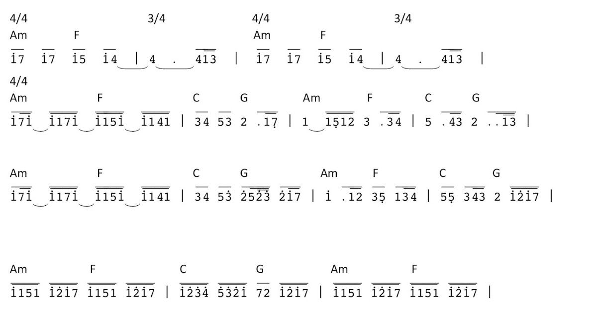 All Music Chords a river flows in you sheet music : Many people are looking for numeric notation for Yiruma song, such ...