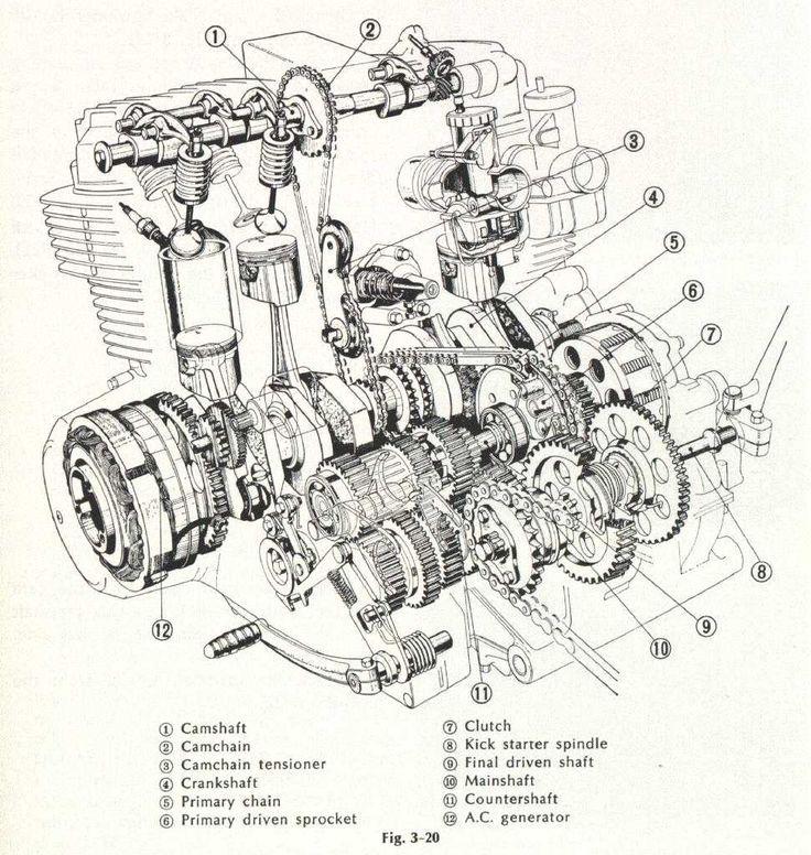 Best 25 Motorcycle Engine Ideas On Pinterest Harley Davidson Is ...