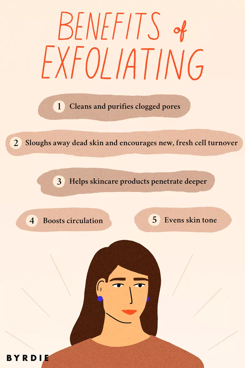 Ask A Dermatologist How Often Should I Exfoliate My Face Skin Facts Exfoliate Face Dry Skin Care