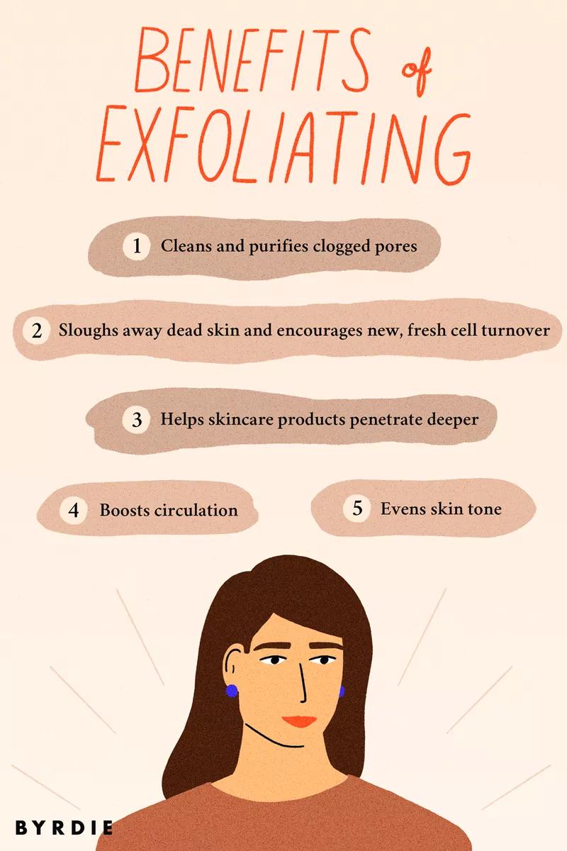Ask A Dermatologist How Often Should I Exfoliate My Face Skin Facts Exfoliate Face Skin Care Business