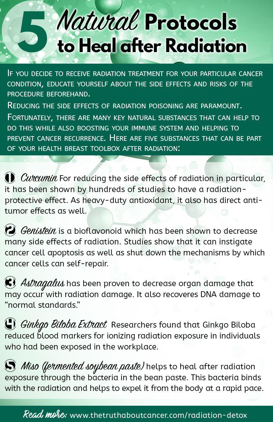 Found on bing from radiation detox