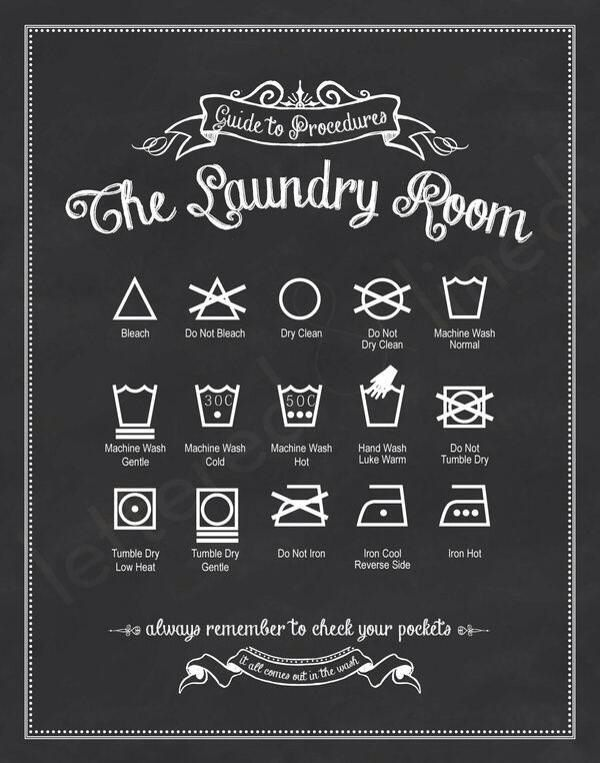 Original Guide to Procedures The Laundry Room print 56 COLORS