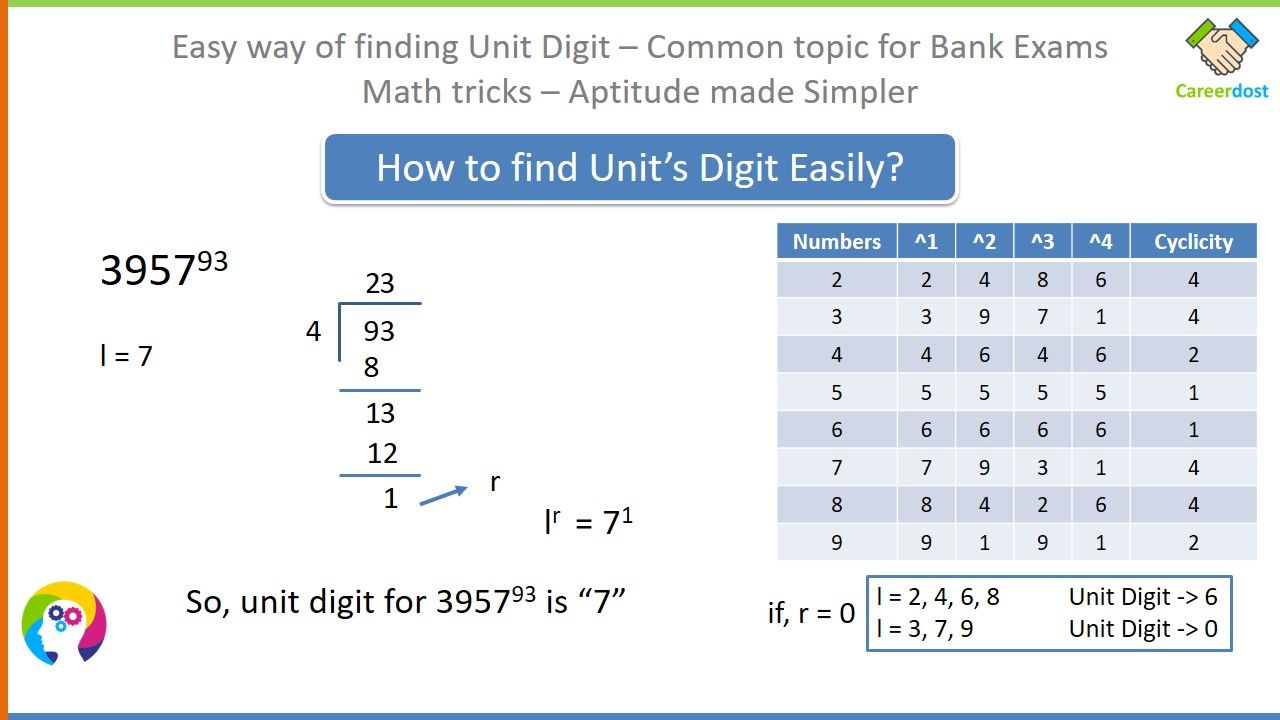 How To Find Unit Digit In Seconds And Number Cyclicity Basics Examples Shortcuts Math Tricks Math Tricks Math The Unit [ 720 x 1280 Pixel ]