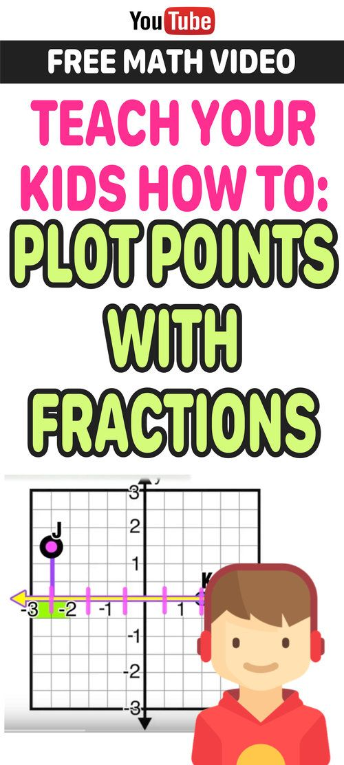 Teaching Kids How to Plot Points with Fractions | Pinterest ...