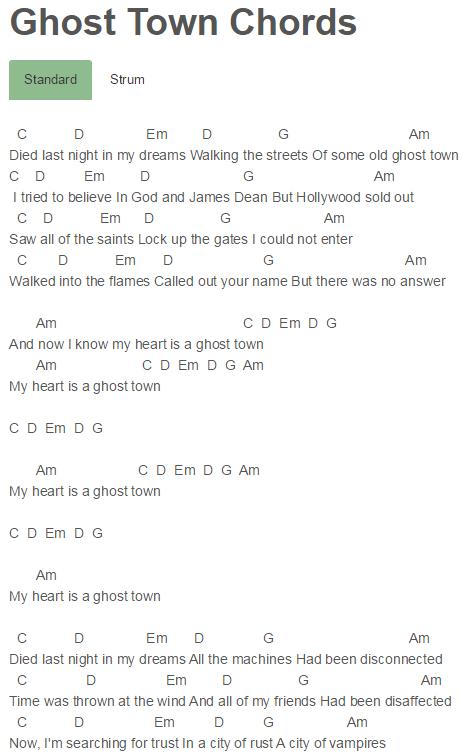 Ghost Town Chords Adam Lambert Ukulele Songs And Chords