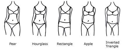 a7f5cc423f18a Figuring out you body type so as to buy the proper clothes  Pear