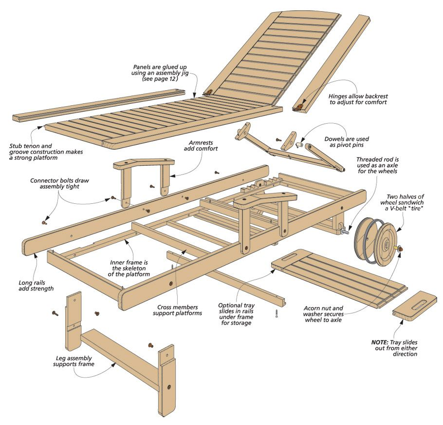 Solid Oak Chaise Lounge Woodsmith Plans This Project Is Packed
