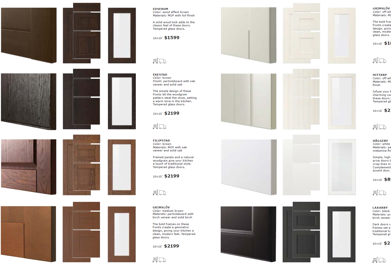 A Close Look At Ikea Sektion Cabinet Doors Ikea Sektion Cabinets Ikea Kitchen Cabinets Kitchen Cabinet Door Styles