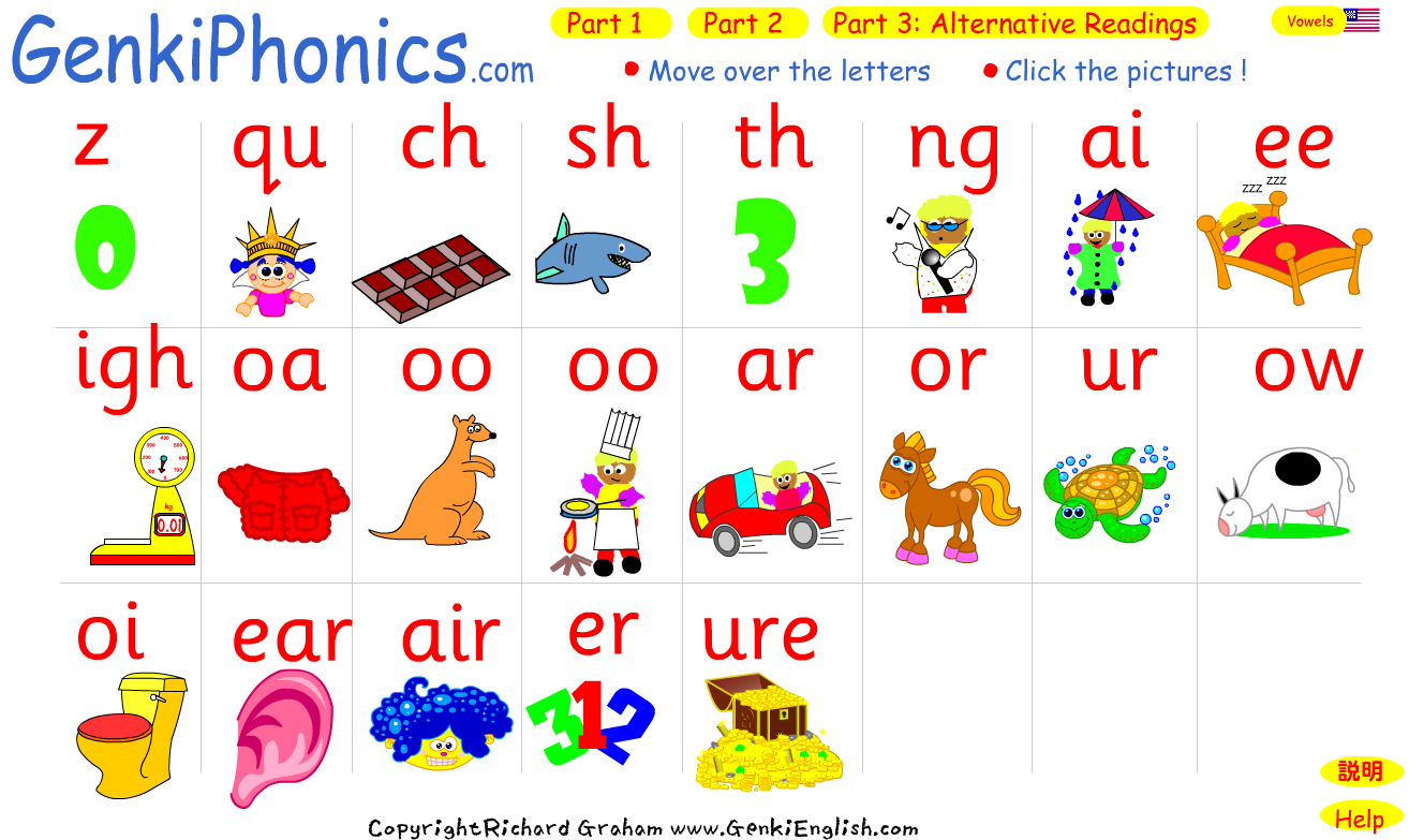 Pin By Urnparadise On Phonics