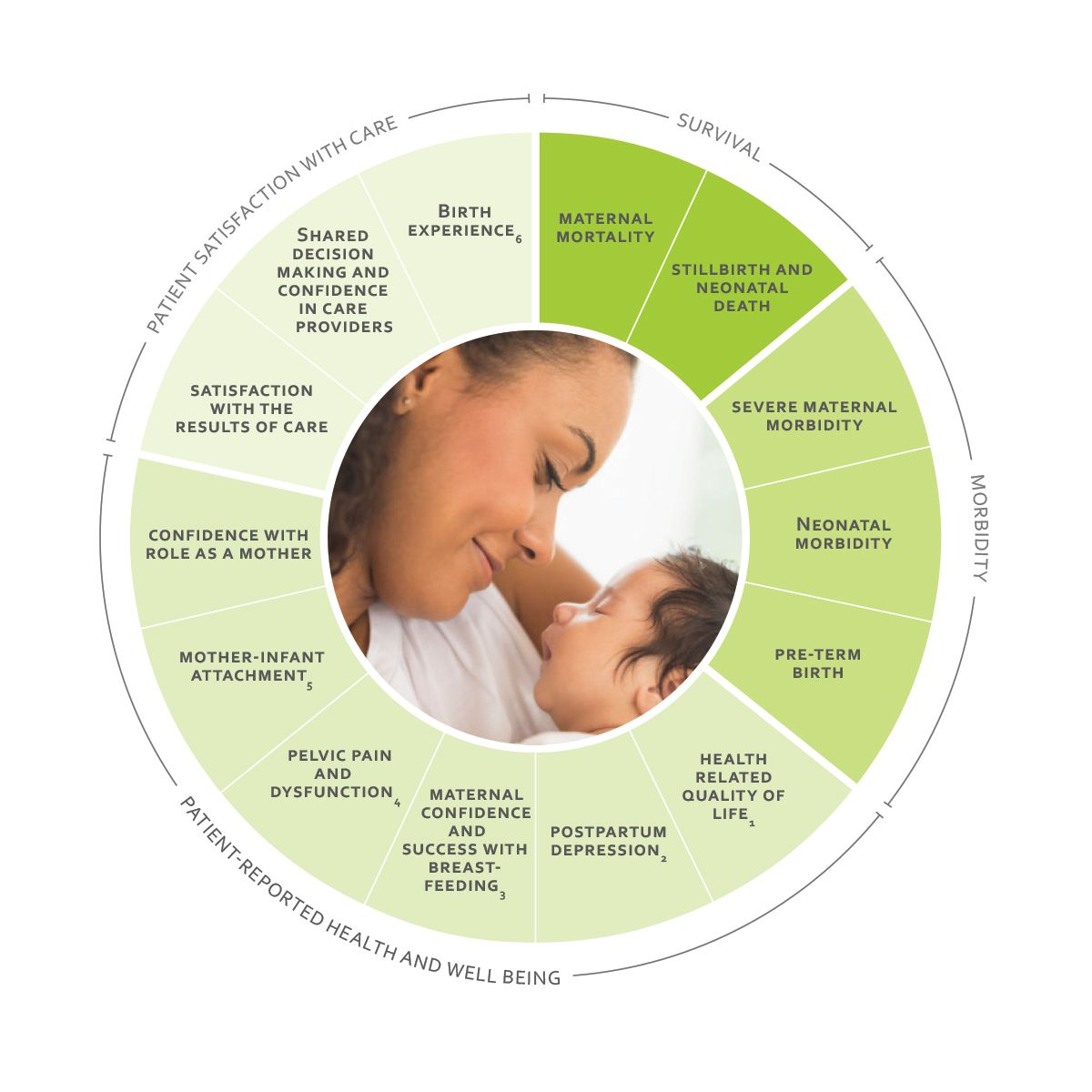 Pin on Pregnancy, Childbirth & Newborn Care