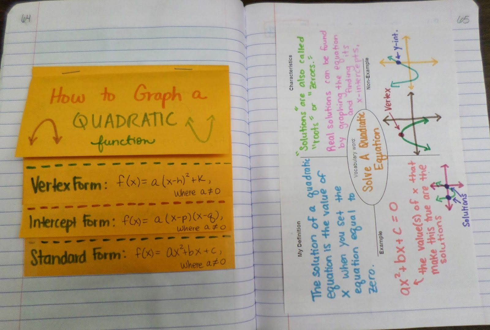 Solving Quadratics Notes | My Interactive Notebook Pages | Pinterest ...