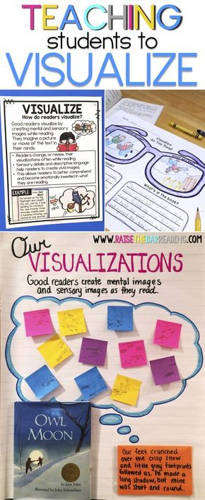 Teaching students to visualize is a key reading comprehension strategy. This visualizing blog post includes how to teach visualizing, visualizing anchor charts, visualizing activities and more! Steps can be used in whole class or guided reading groups. Reading Strategy Posters and Reading Strategy Instruction