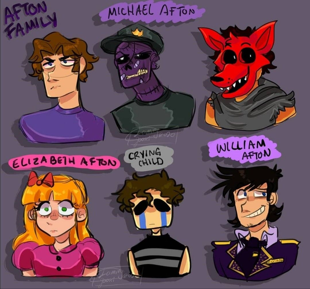 Credits To The Artist On Instagram In 2020 Fnaf Drawings Fnaf Characters Fnaf Wallpapers