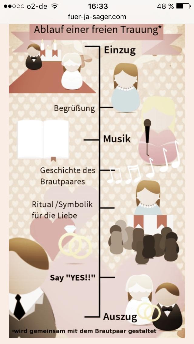 Hochzeit Ideen Ablauf Valentins Day Karte Hochzeit Hochzeit Ablauf Hochzeitskarten
