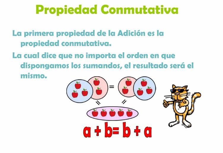 Resultado de imagen de propiedad conmutativa de la suma | Mates y ...