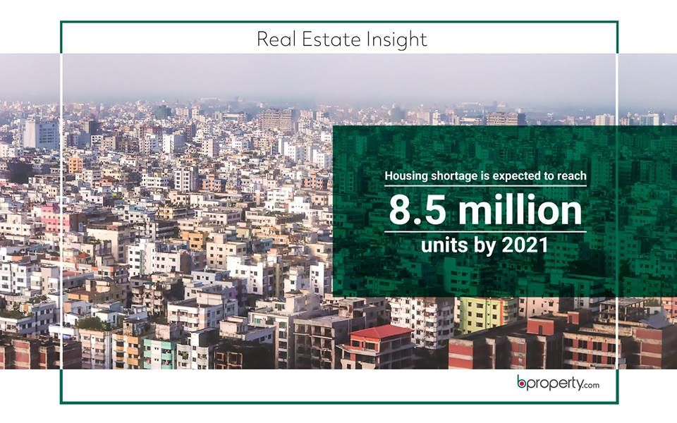 Housing Shortage Is Expected To Reach 8 5m Units By 2021 Real Estate Commercial Real Estate Real Estate Development