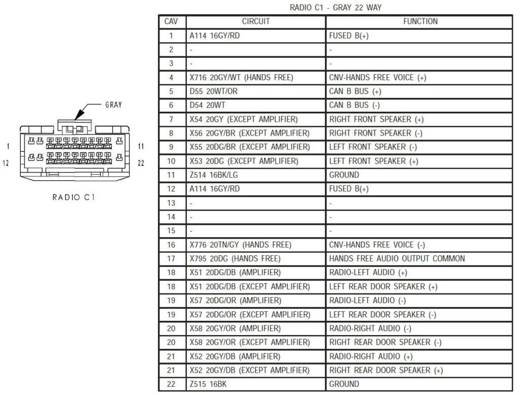 Kenwood Kdc 152 Wiring Diagram In 2020 Bookmark This Page Wire Kenwood