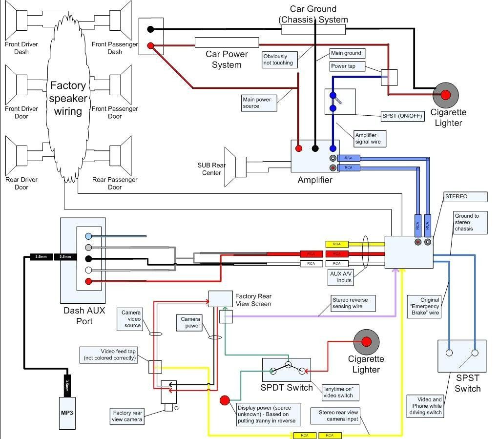 15 Simple Boat Amplifier Wiring Diagram Design
