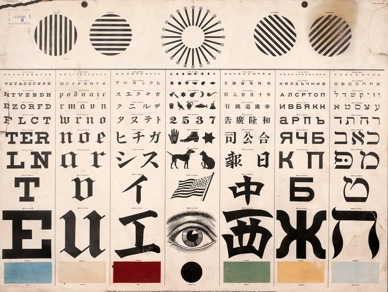 Universal eye chart by george mayerle 1907 visual thinking universal eye chart by george mayerle 1907 geenschuldenfo Choice Image