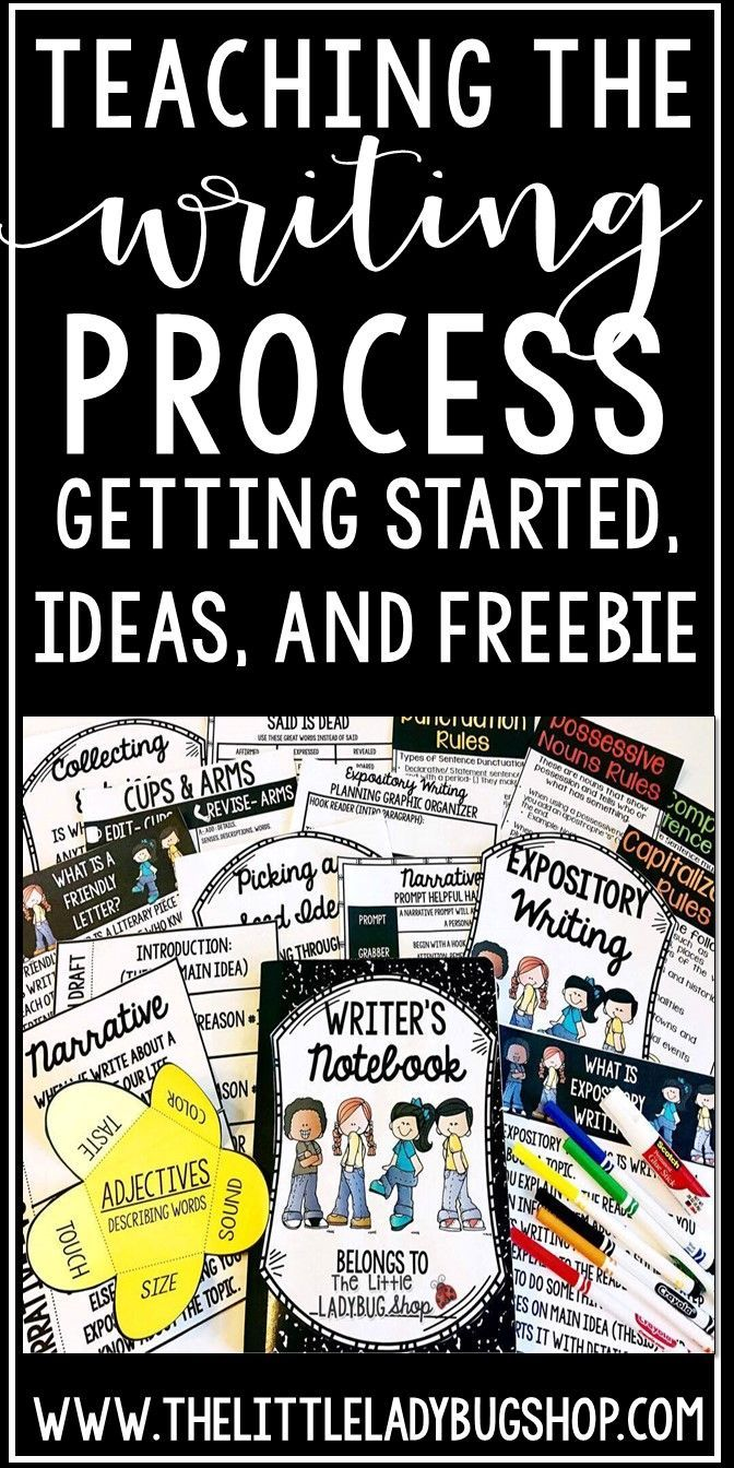Tips for Teaching Students the Writing Process:  Teaching writing is a skill that may be difficult to many. What is your goal when teaching writing? Are you wanting your students to learn how to write: Narrative, Expository, Opinion Writing.
