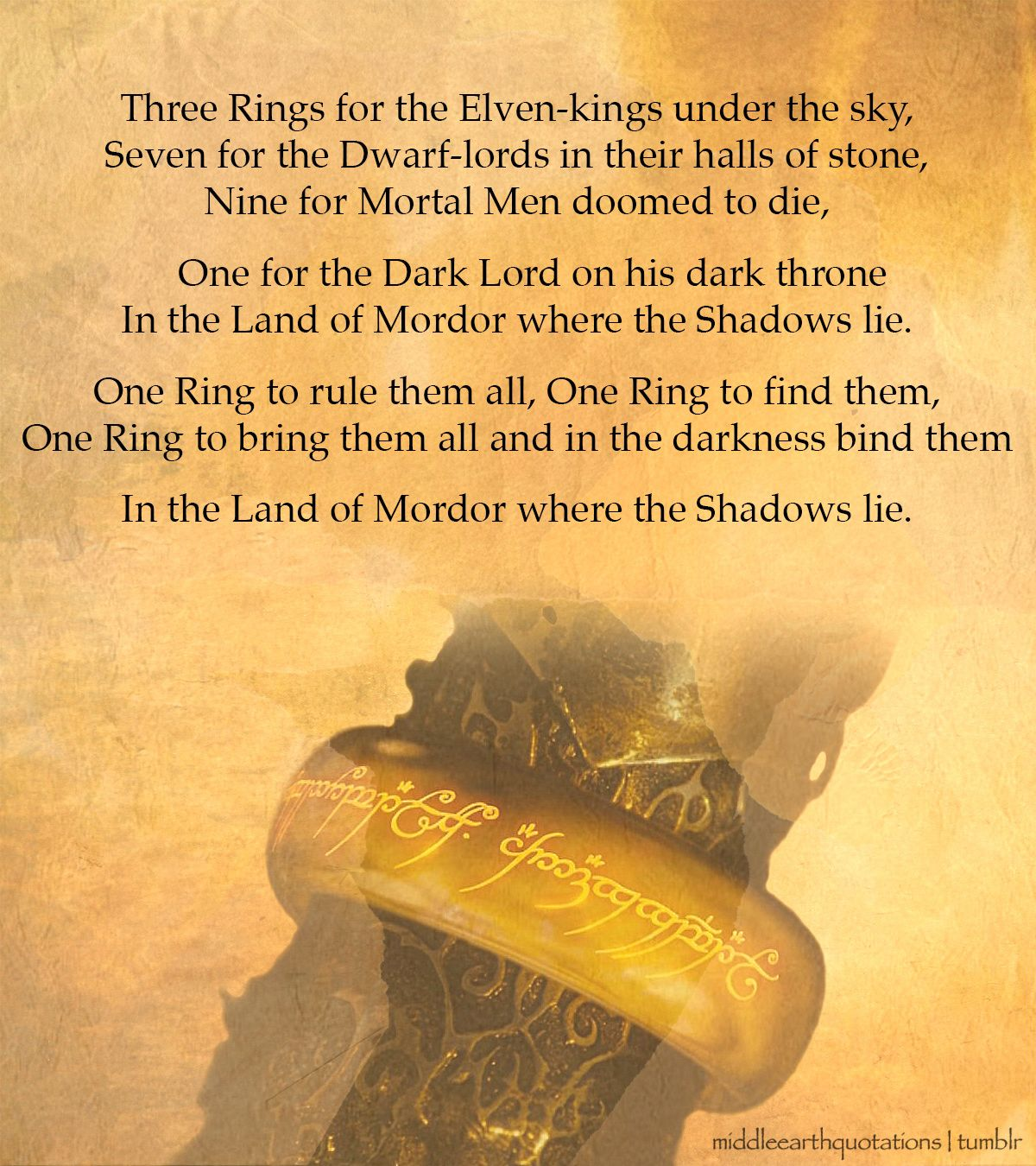 Middle Earth Quotes. Rings Of PowerLord ...