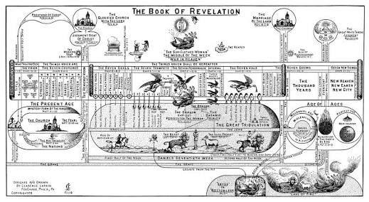 book of revelations - Buscar con Google