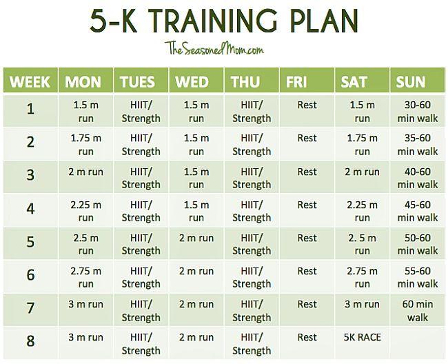 My 5k Training Plan 5k Training Plan Running Training Plan