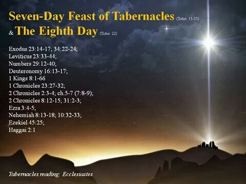 Pin by Carla Bassett on Yeshua | Feast of tabernacles, The eighth day,  Happy sabbath