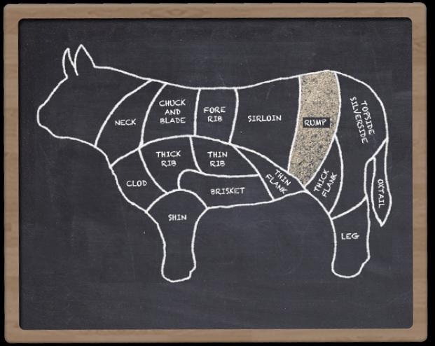 Premium Prime Rump Steak Simply Beef And Lamb Beef