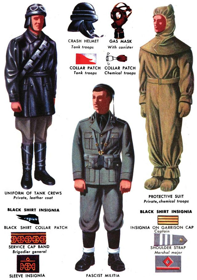 italian military forces and uniforms in world war ii italian