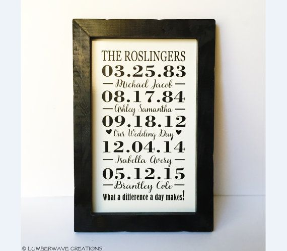 12 Months Of Dates Wedding Gift: Special Dates Sign, Family Birthday Board, What A