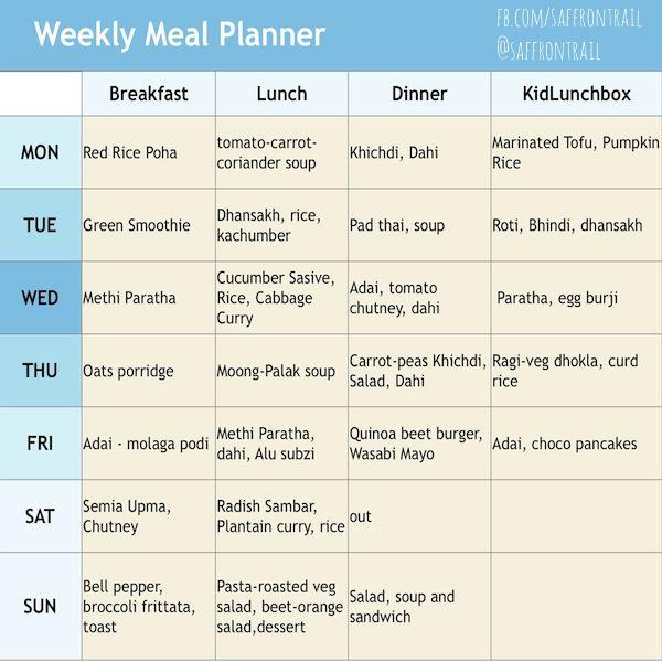 Vegetarian weekly menu plan for breakfast, lunch, dinner and