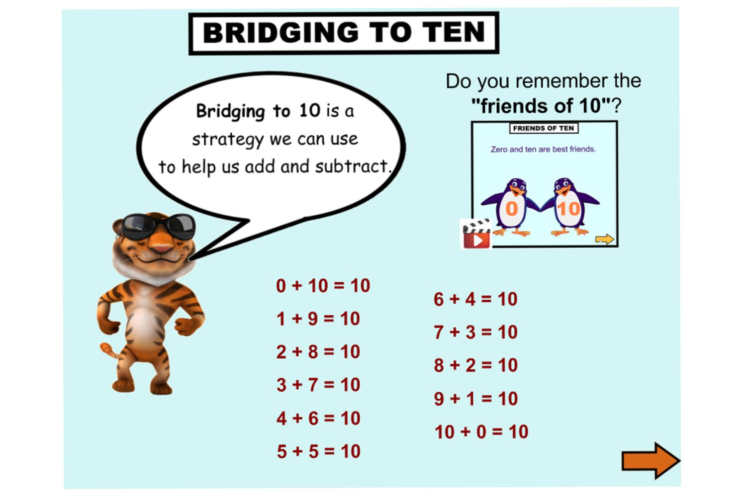 This Engaging Iwb Lesson Will Help Your Students To Understand The Strategy Of Bridging To Ten Bridging The Decades Http Subtraction Mathematics Teaching [ 1000 x 1500 Pixel ]