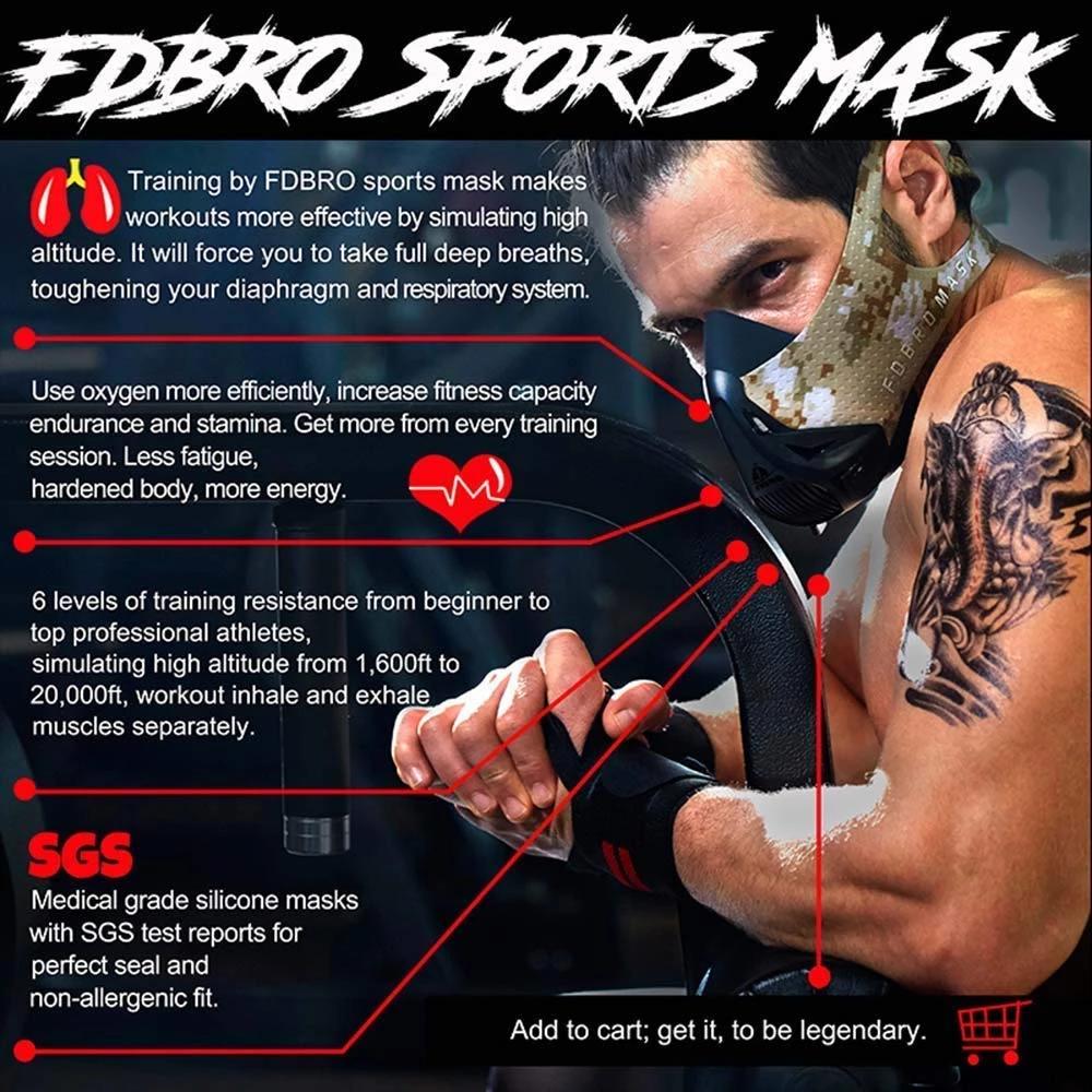Sports Mask For Performance Fitness Workout Elevation Performance Fitn Ophira Store Fitness Training Altitude Training Masks Endurance Training
