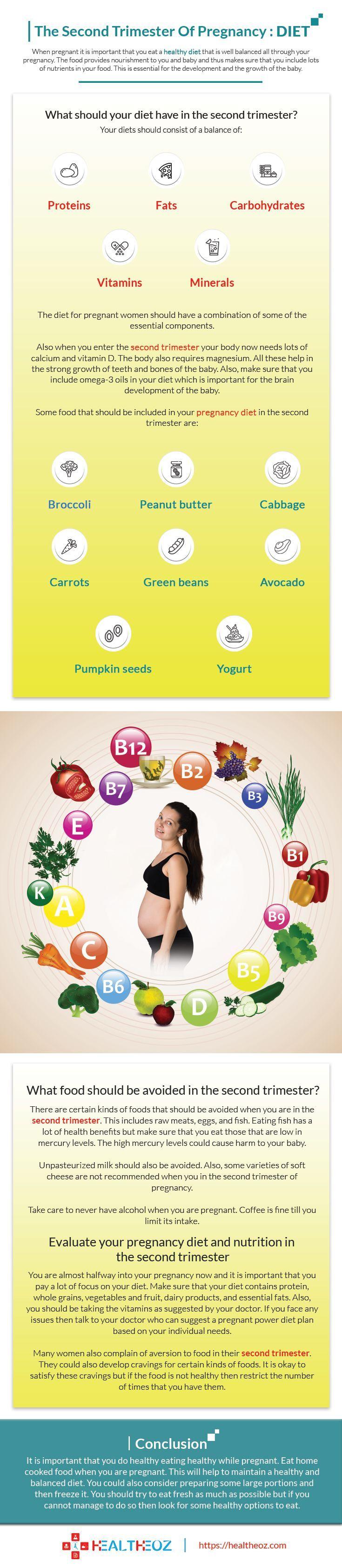 Wenn Sie schwanger sind, ist es wichtig, dass Sie sich gesund und ausgewogen ernähren …   – Pregnant Tips