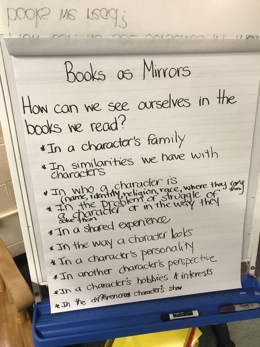 Stories As Mirrors And Windows Part 1 Stories As Mirrors Writing Skills Sliding Glass Door Writing Practice