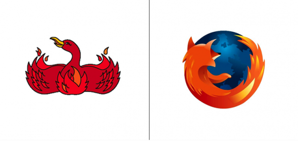 What 20 Top Companies Logos Looked Like Before They Were Famous Famous Logos Firefox Logo Logo Design
