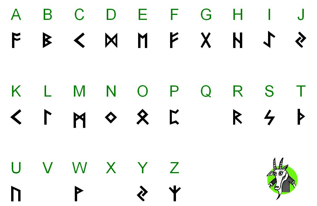Runic Jpg 1081 704 Runen Germanische Runen Hexerei Fur Anfanger