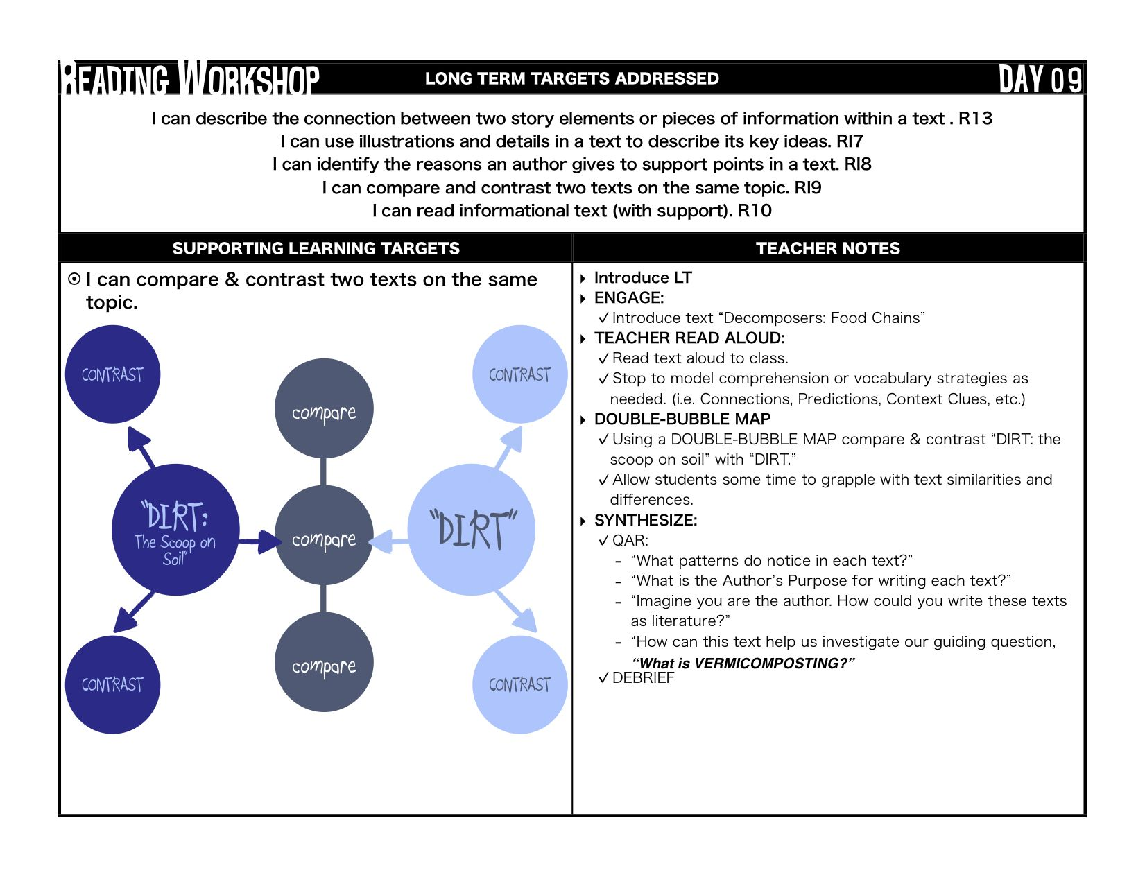 The Double Bubble Map Helps Use Compare And Contrast Two