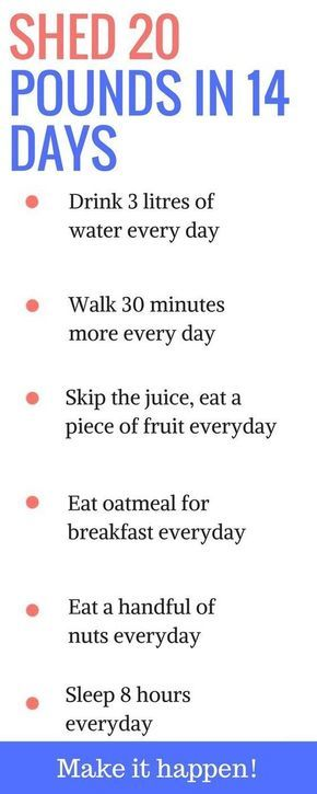 Top ten tips to lose weight fast