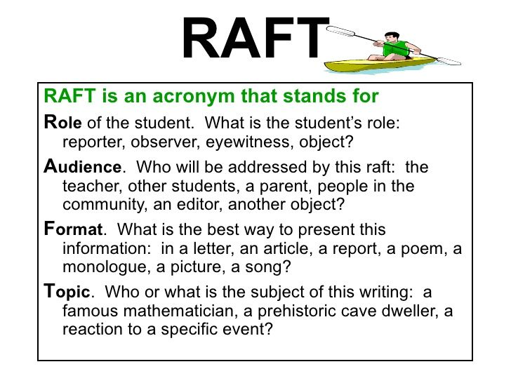 Definition Of Raft Acronym Teaching Ideas Pinterest