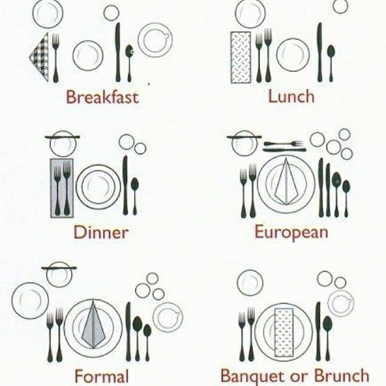 Table-Setting-Layouts | Genius! | Pinterest | Table settings ...