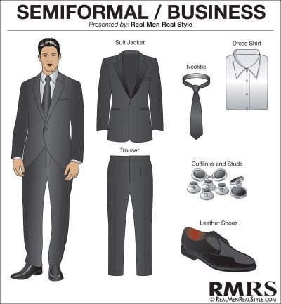 A Guide To Social Dress Codes For Men Clothing Etiquette