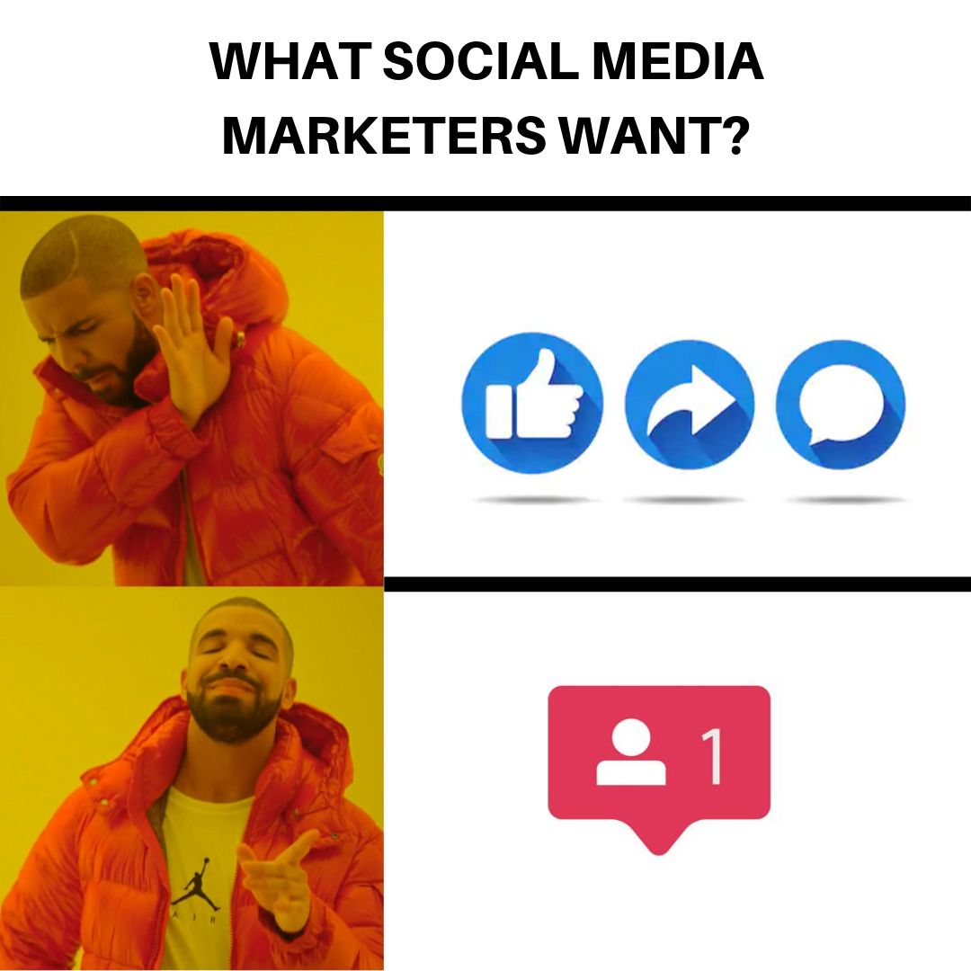 Monday Meme Marketing Meme Digital Marketing Digital Marketing Trends