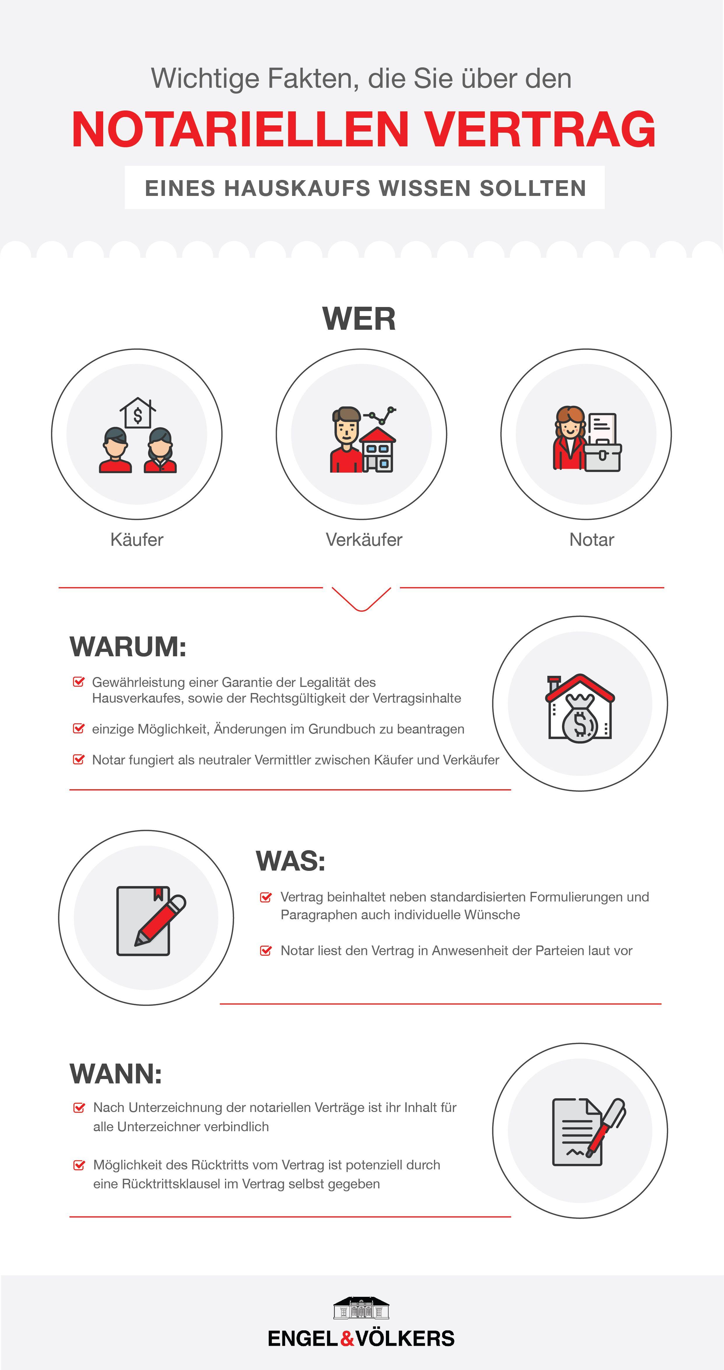 Notarvertrag Beim Hausverkauf Checkliste Kostenlos Vertrag Extra Geld Verdienen Verkauf
